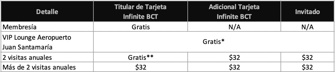 Captura de Pantalla 2019-11-22 a la(s) 09.57.53